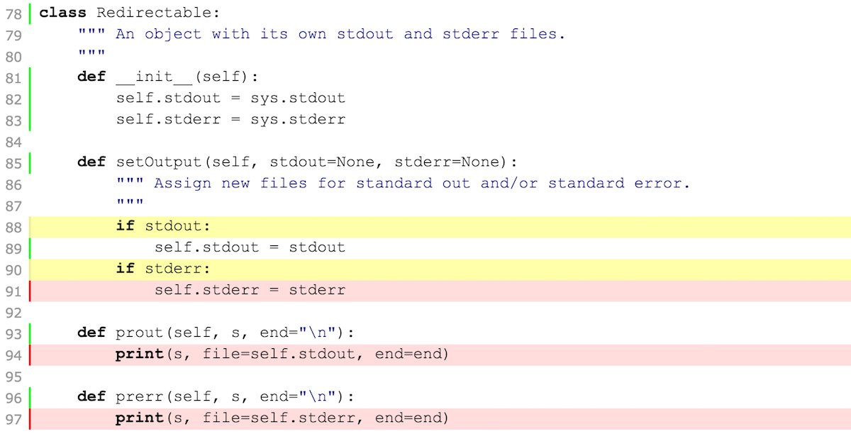 Sample HTML report from coverage.py